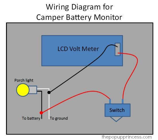 pop up camper mods installing a battery monitor the pop up princess rh thepopupprincess com Amp Meter Wiring Diagram Hot Rod Wiring For Dummies
